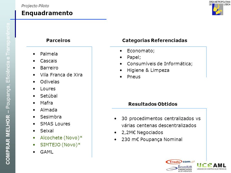 Categorias Referenciadas