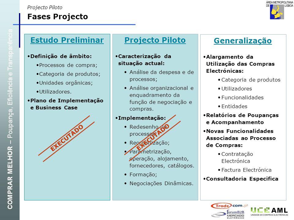 Estudo Preliminar Projecto Piloto Generalização