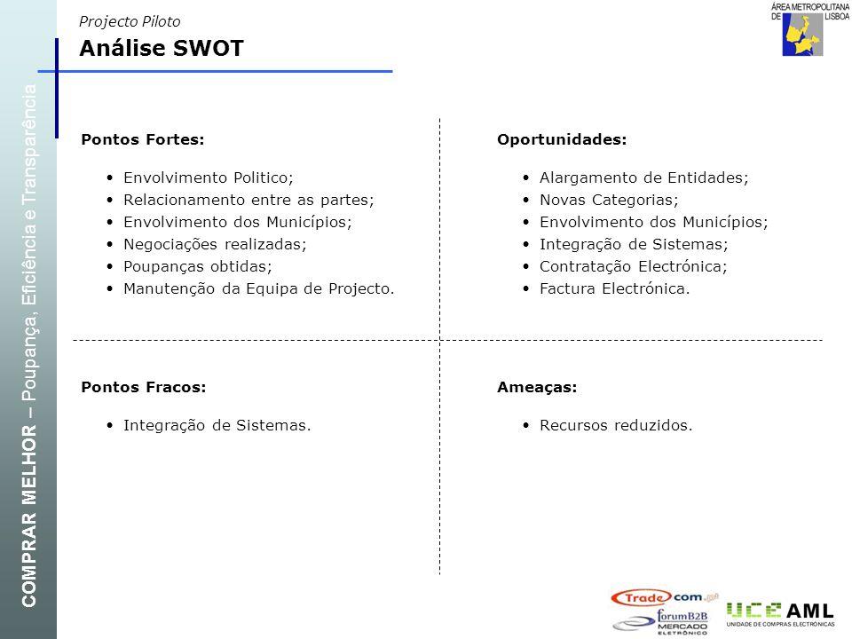 Análise SWOT COMPRAR MELHOR – Poupança, Eficiência e Transparência