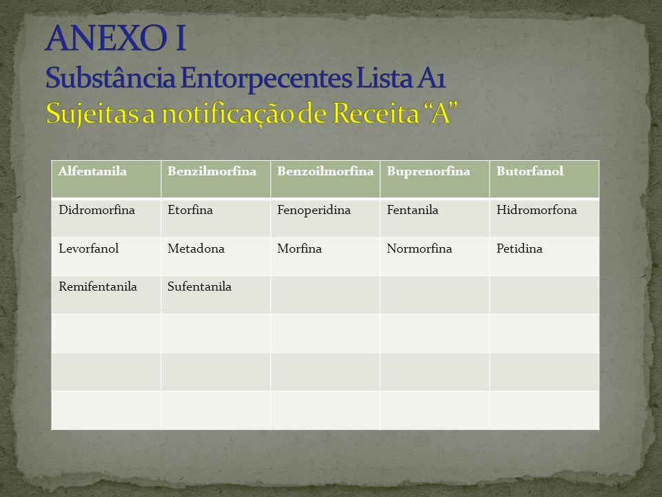 ANEXO I Substância Entorpecentes Lista A1 Sujeitas a notificação de Receita A