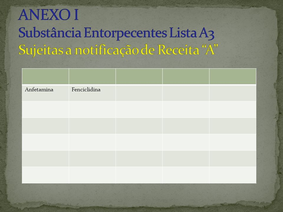 ANEXO I Substância Entorpecentes Lista A3 Sujeitas a notificação de Receita A