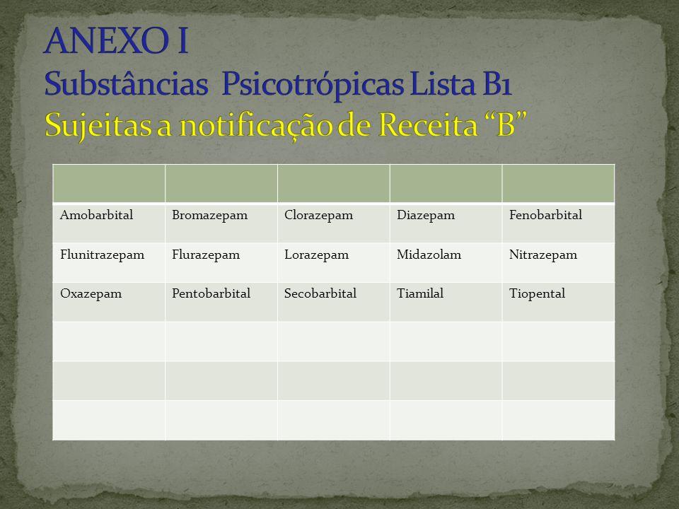 ANEXO I Substâncias Psicotrópicas Lista B1 Sujeitas a notificação de Receita B