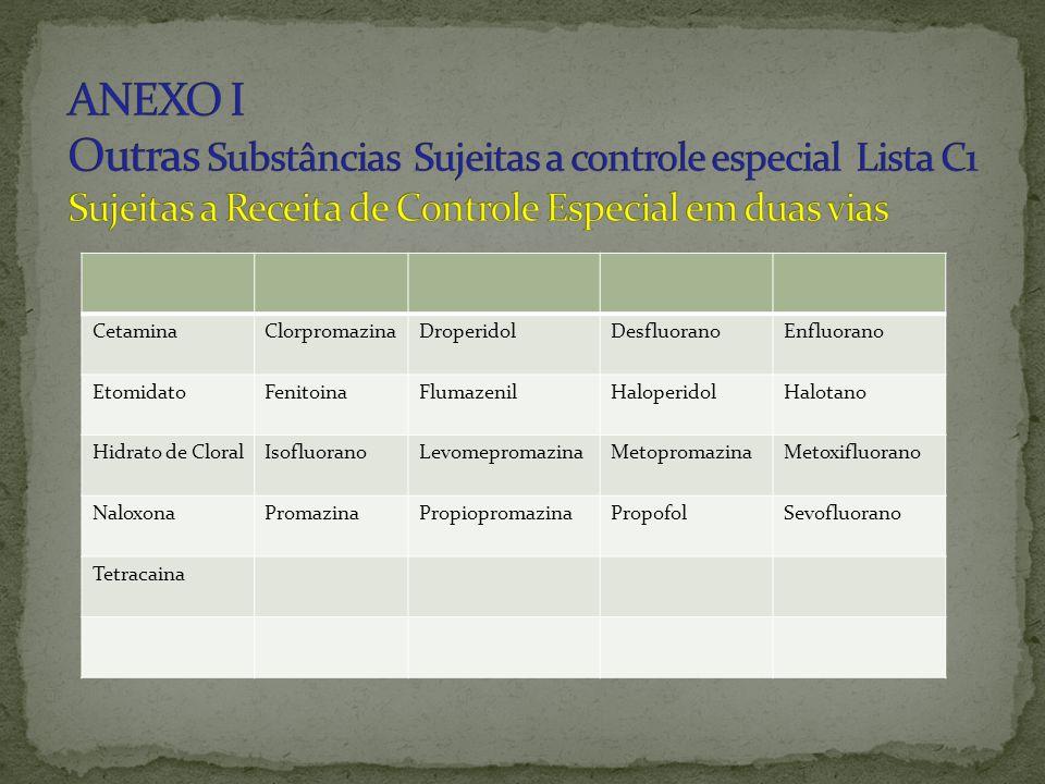 ANEXO I Outras Substâncias Sujeitas a controle especial Lista C1 Sujeitas a Receita de Controle Especial em duas vias