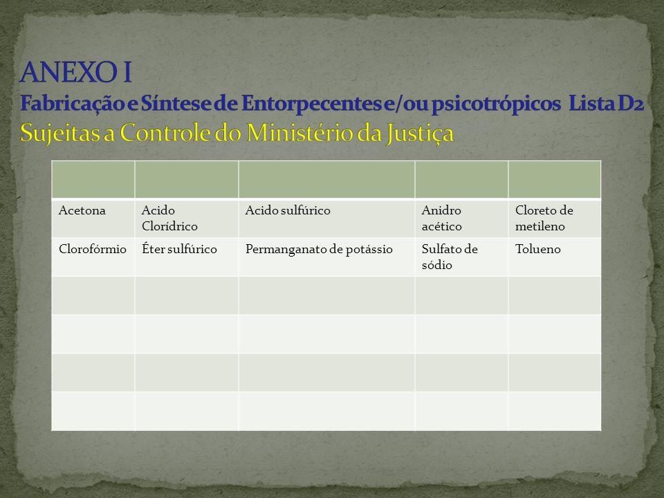 ANEXO I Fabricação e Síntese de Entorpecentes e/ou psicotrópicos Lista D2 Sujeitas a Controle do Ministério da Justiça