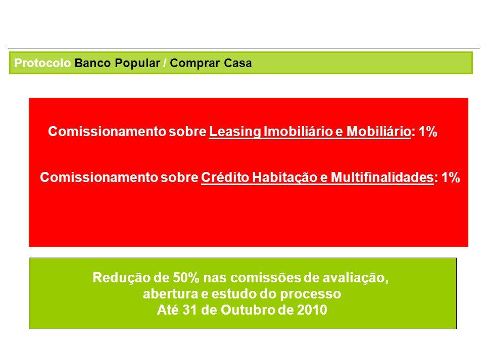 Comissionamento sobre Leasing Imobiliário e Mobiliário: 1%