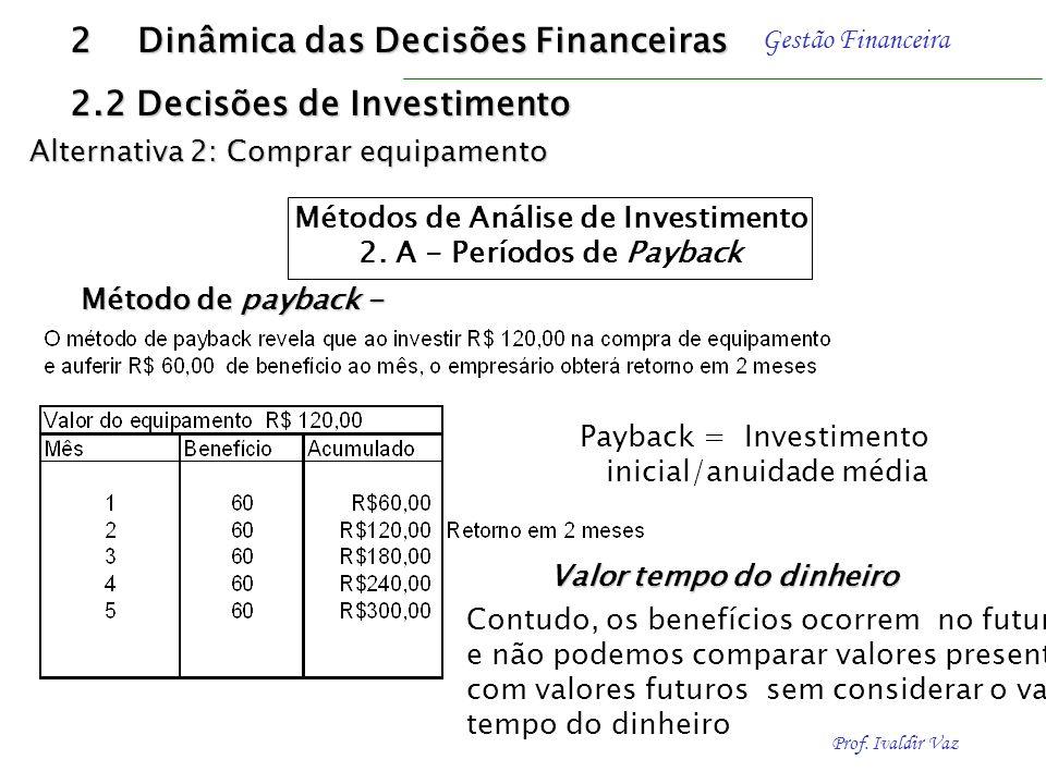 Métodos de Análise de Investimento
