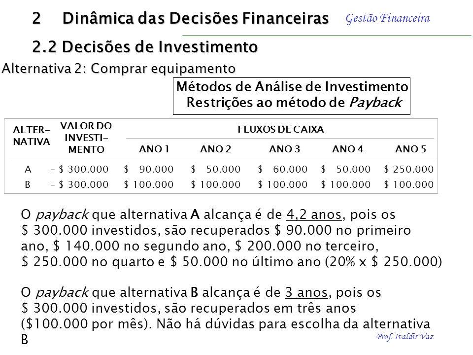 Métodos de Análise de Investimento Restrições ao método de Payback