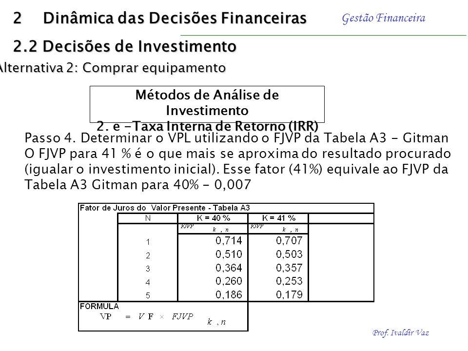 Métodos de Análise de Investimento 2. e -Taxa Interna de Retorno (IRR)