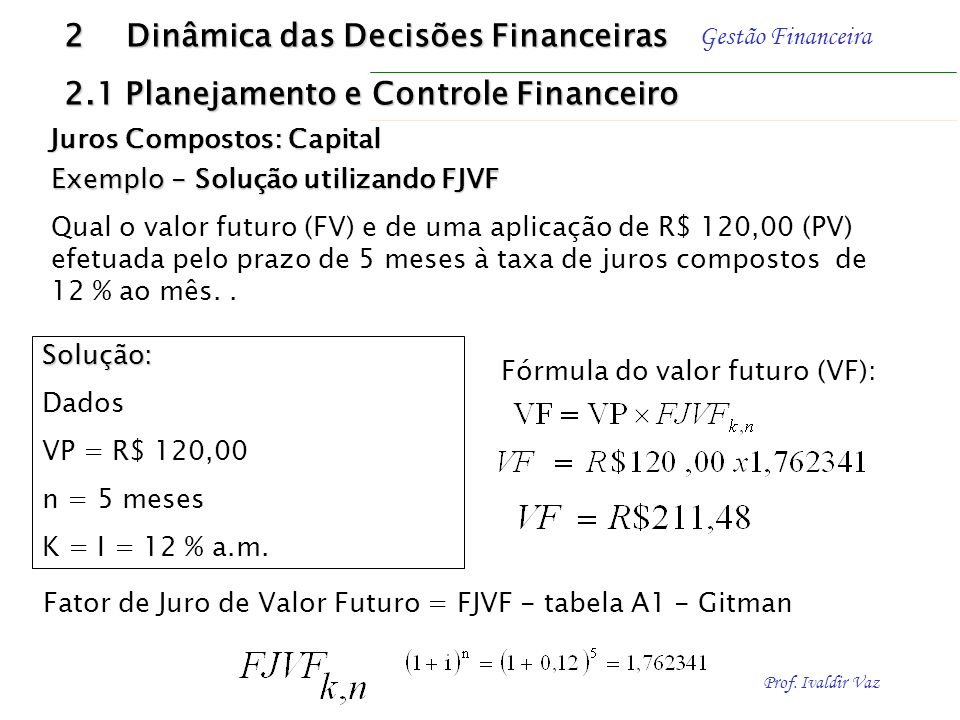 Fórmula do valor futuro (VF):