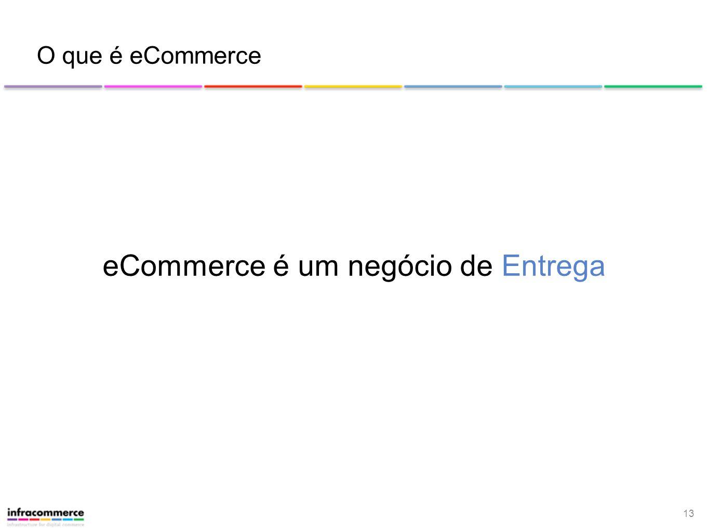 eCommerce é um negócio de Entrega