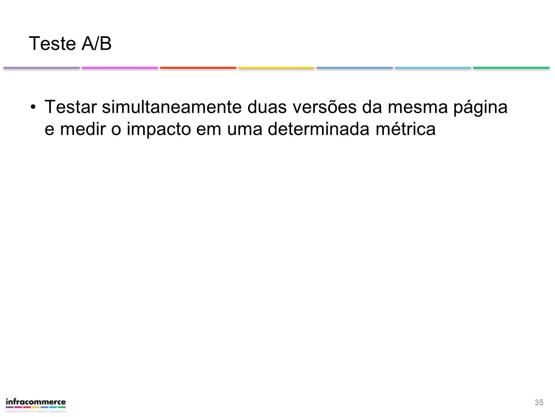 Teste A/B Testar simultaneamente duas versões da mesma página e medir o impacto em uma determinada métrica.