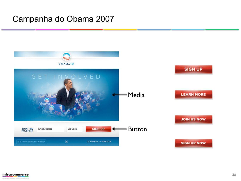 Campanha do Obama 2007