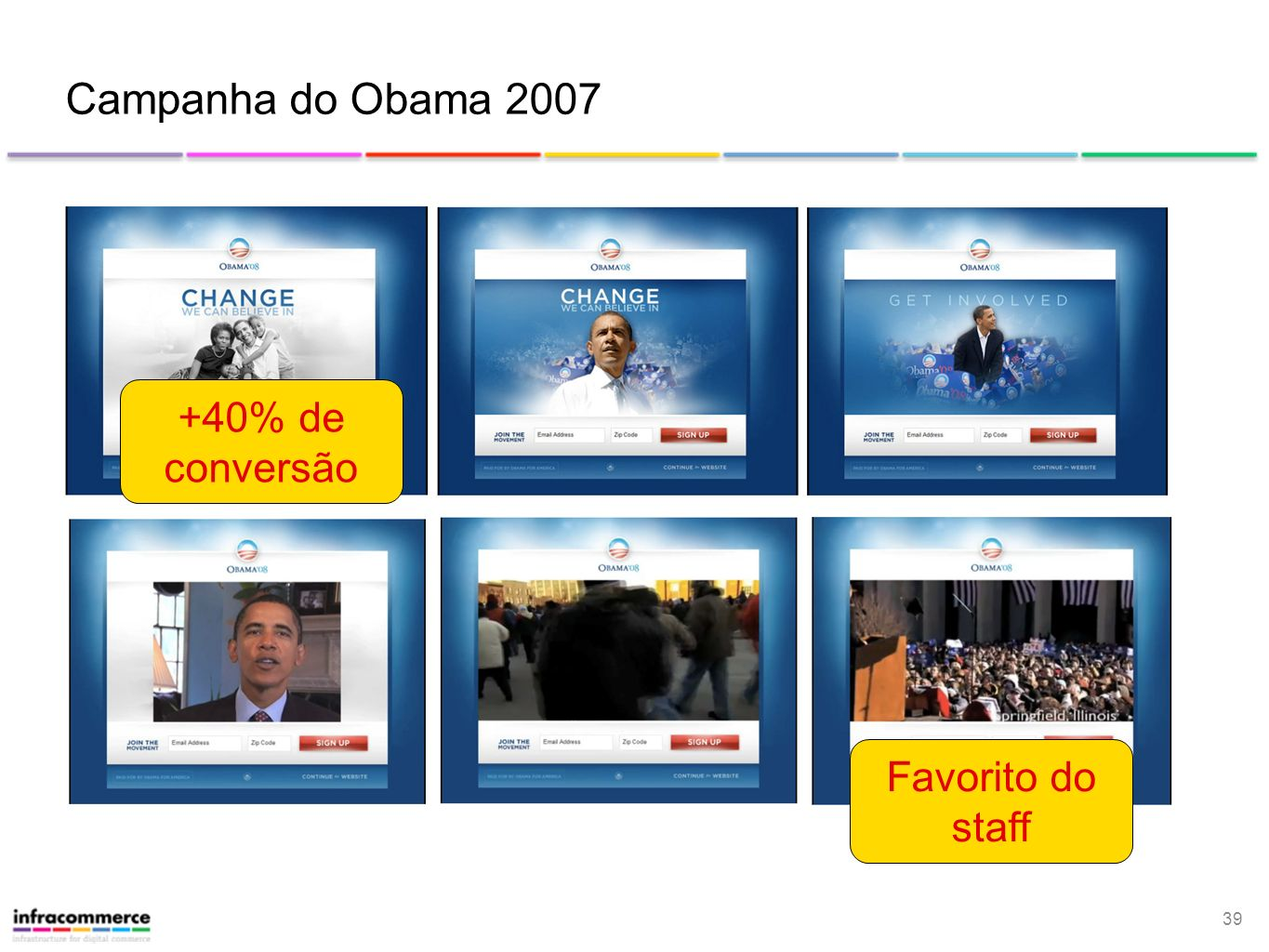 Campanha do Obama 2007 +40% de conversão Favorito do staff