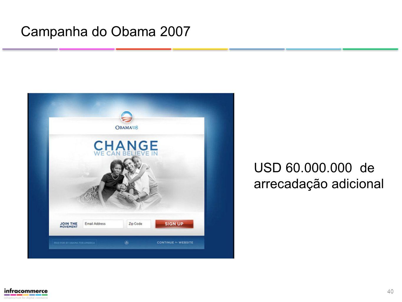 Campanha do Obama 2007 USD 60.000.000 de arrecadação adicional