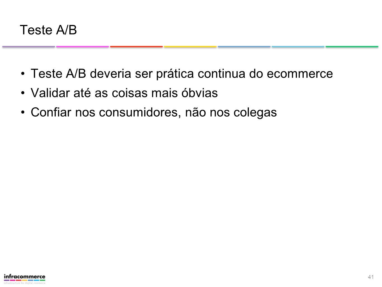 Teste A/B Teste A/B deveria ser prática continua do ecommerce