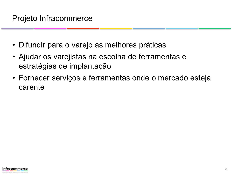 Projeto Infracommerce