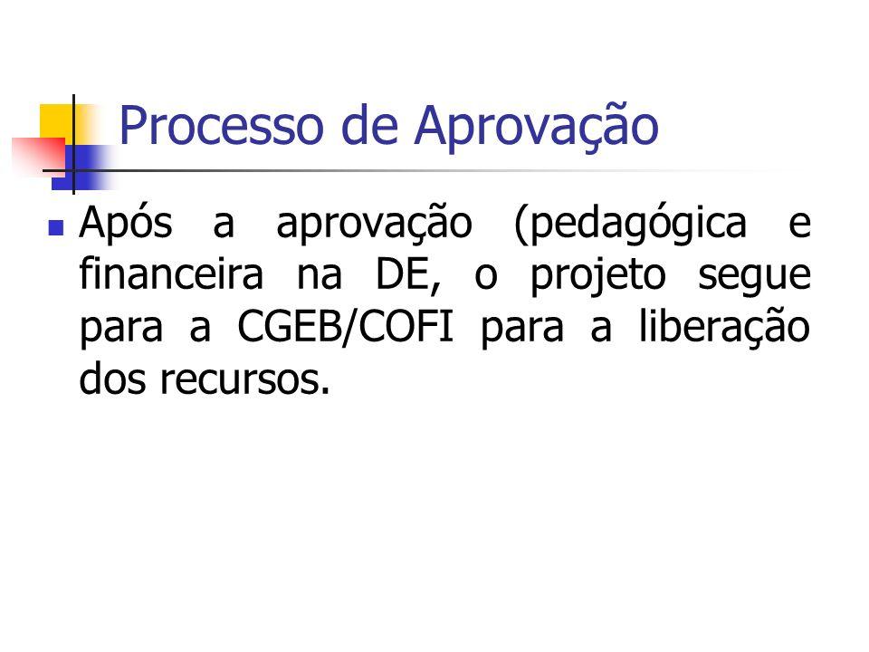 Processo de Aprovação Após a aprovação (pedagógica e financeira na DE, o projeto segue para a CGEB/COFI para a liberação dos recursos.