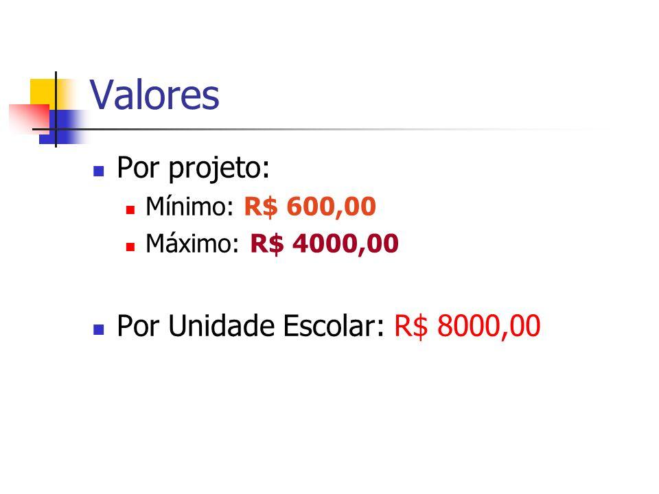 Valores Por projeto: Por Unidade Escolar: R$ 8000,00 Mínimo: R$ 600,00