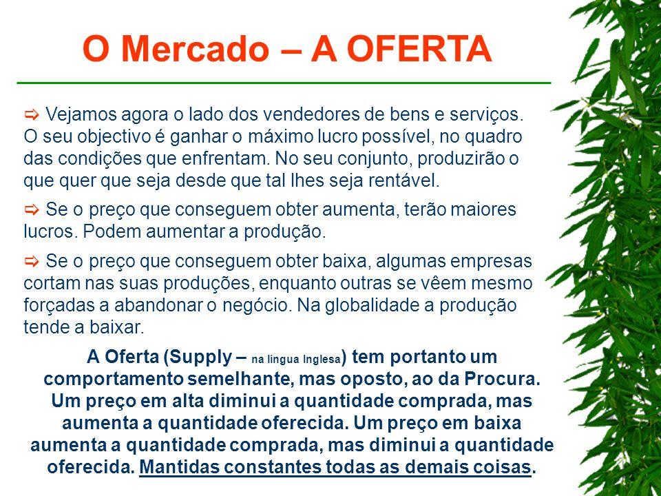 O Mercado – A OFERTA