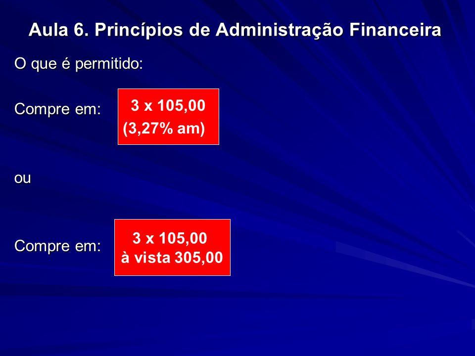 Aula 6. Princípios de Administração Financeira