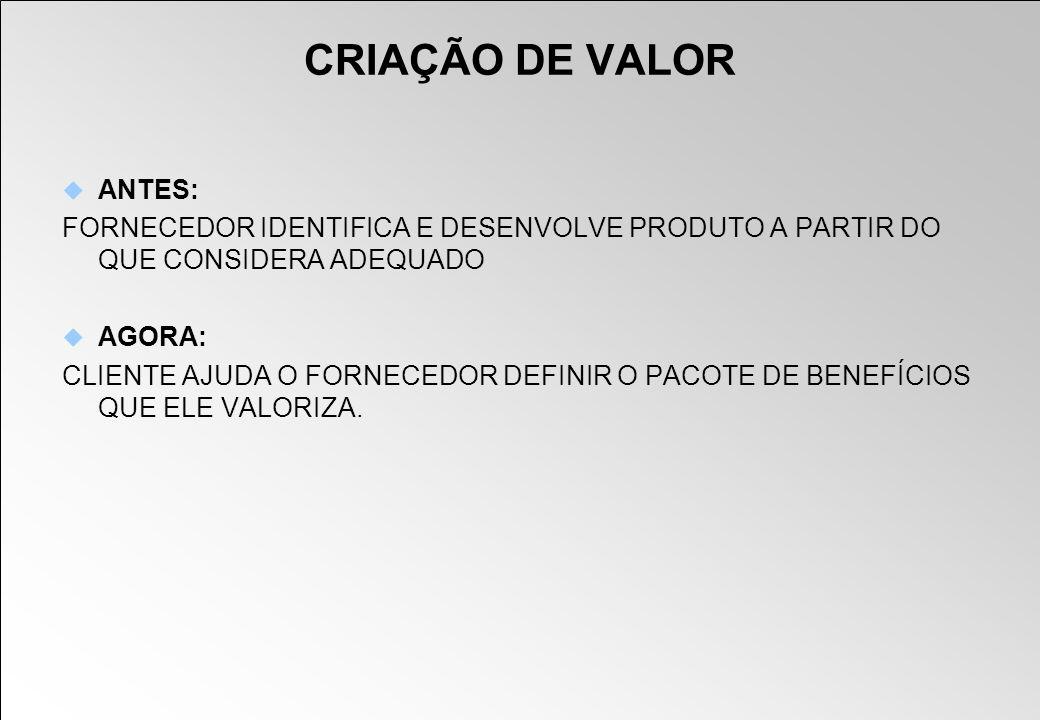 CRIAÇÃO DE VALOR ANTES: