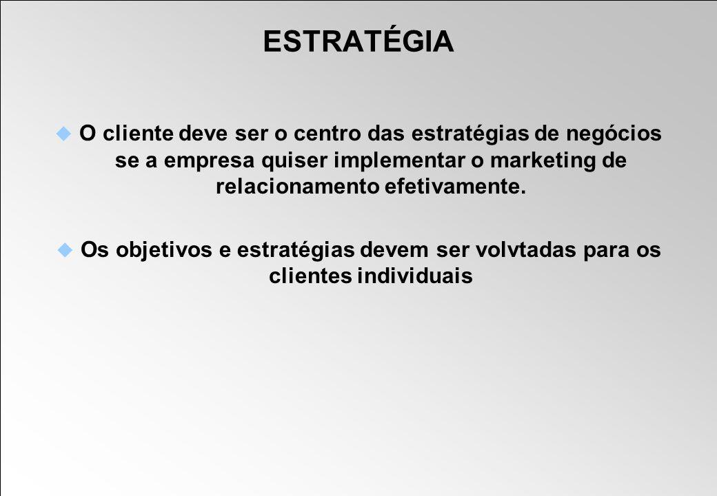 ESTRATÉGIA O cliente deve ser o centro das estratégias de negócios se a empresa quiser implementar o marketing de relacionamento efetivamente.