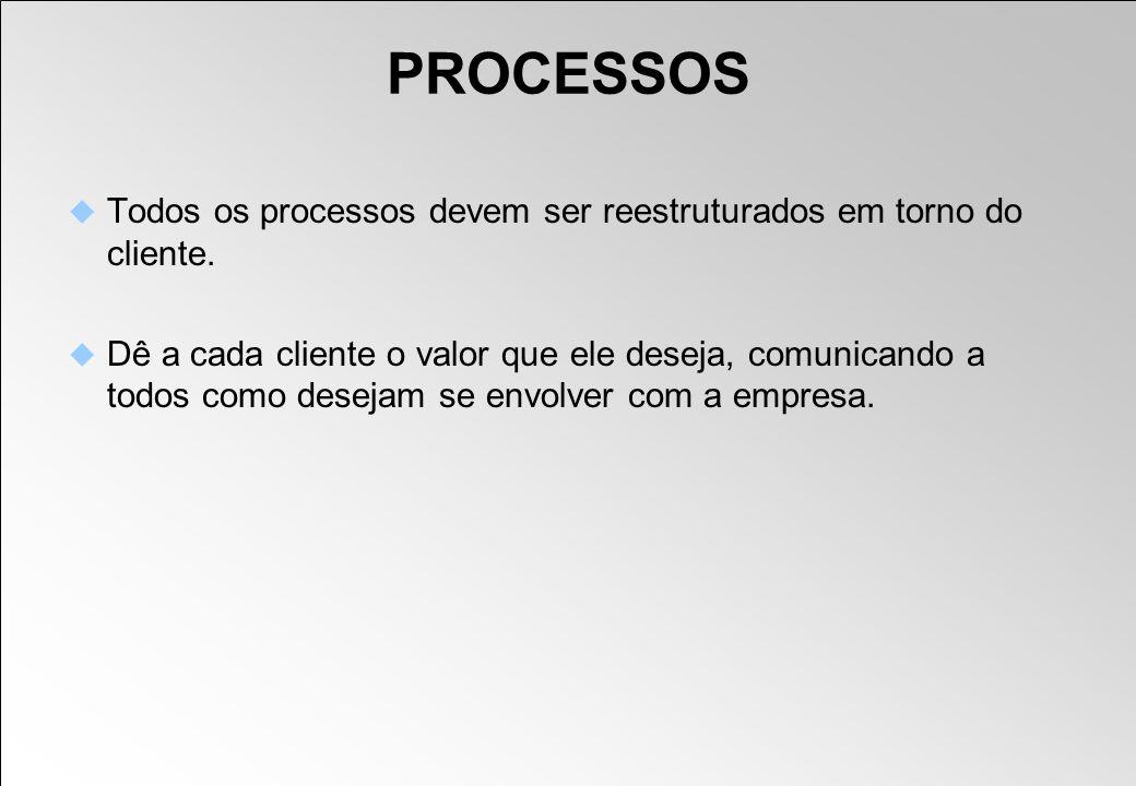 PROCESSOS Todos os processos devem ser reestruturados em torno do cliente.