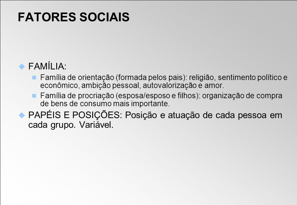 FATORES SOCIAIS FAMÍLIA: