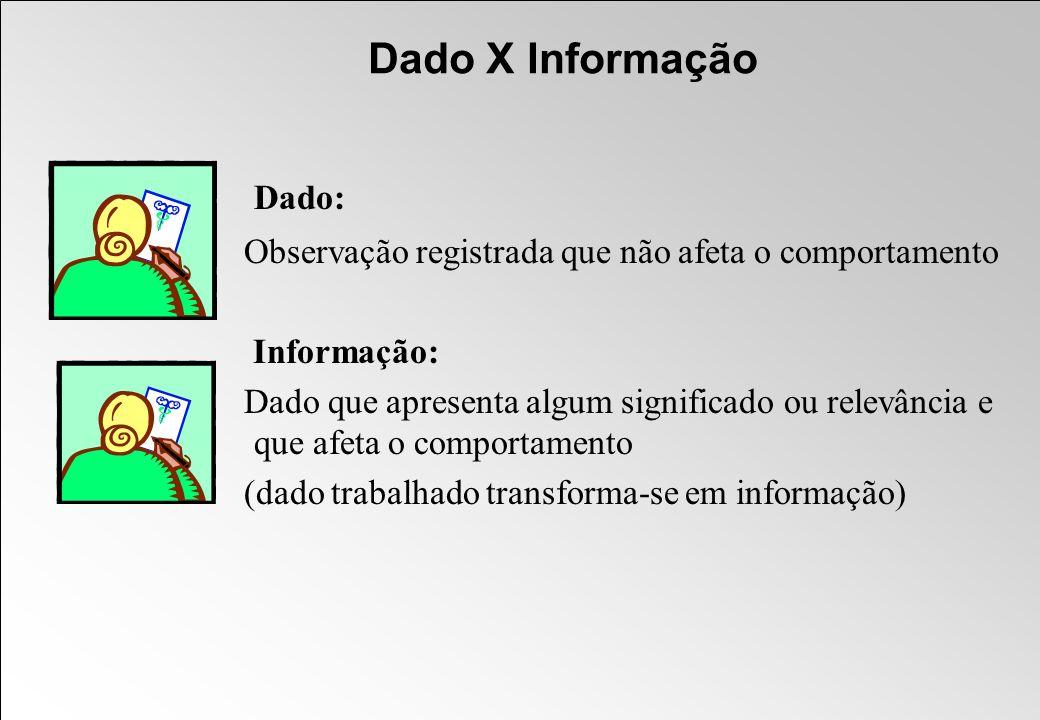 Dado: Dado X Informação