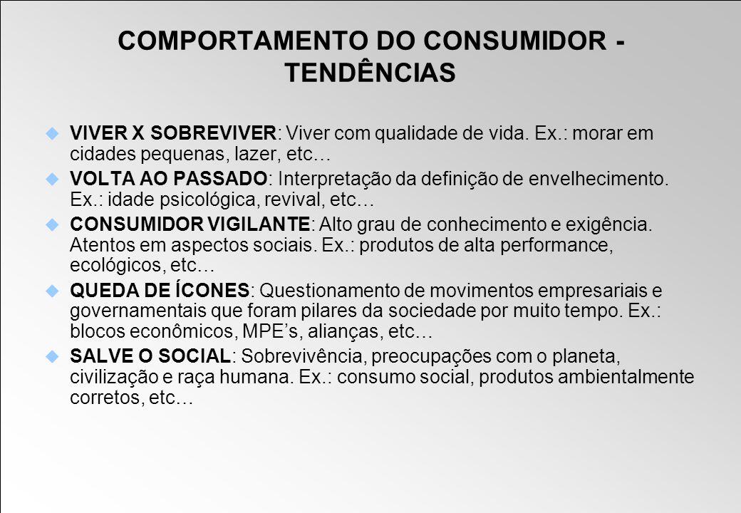 COMPORTAMENTO DO CONSUMIDOR - TENDÊNCIAS