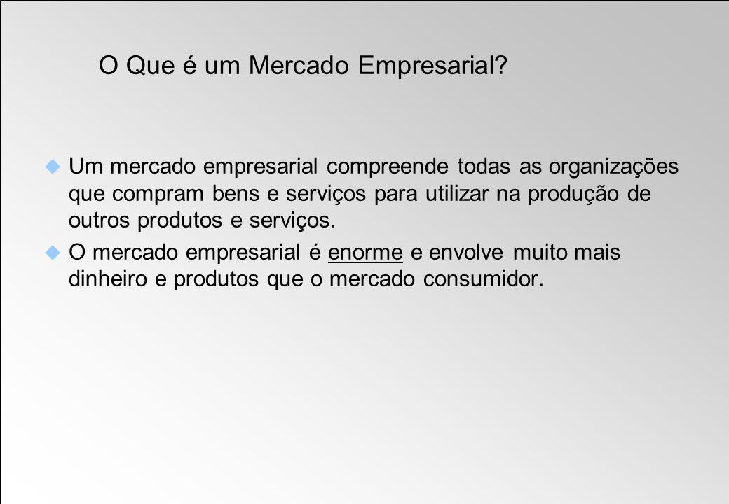 O Que é um Mercado Empresarial