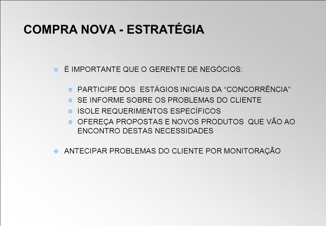 COMPRA NOVA - ESTRATÉGIA