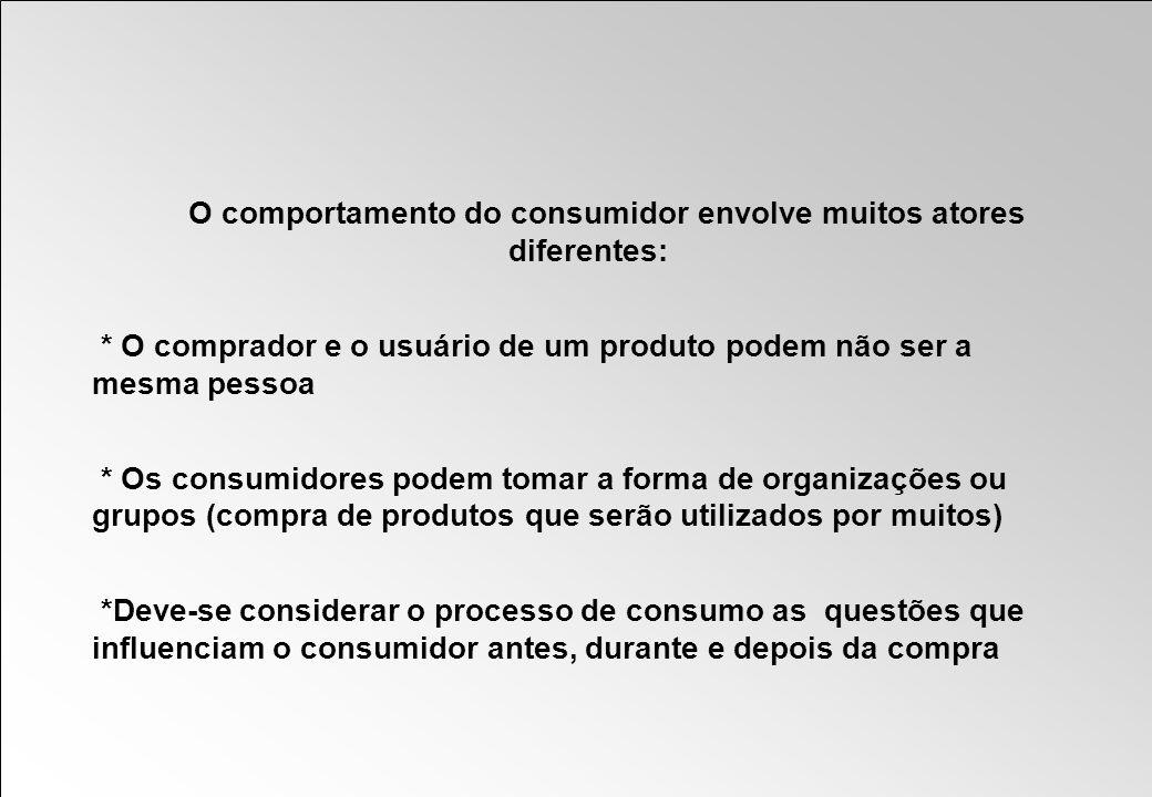 O comportamento do consumidor envolve muitos atores diferentes: