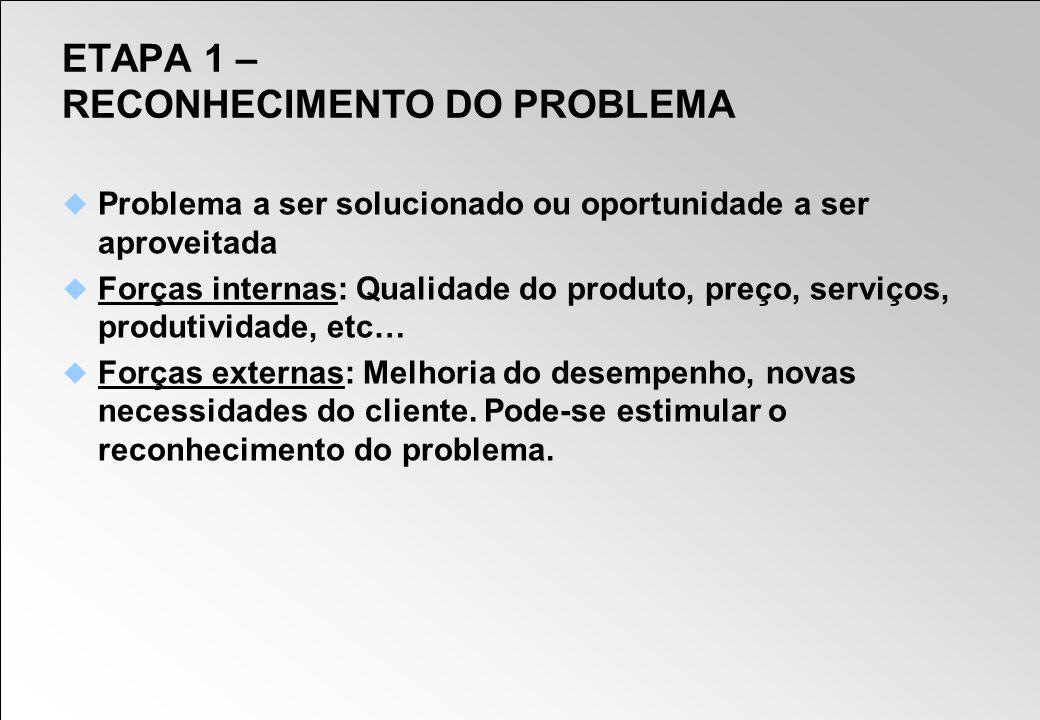 ETAPA 1 – RECONHECIMENTO DO PROBLEMA