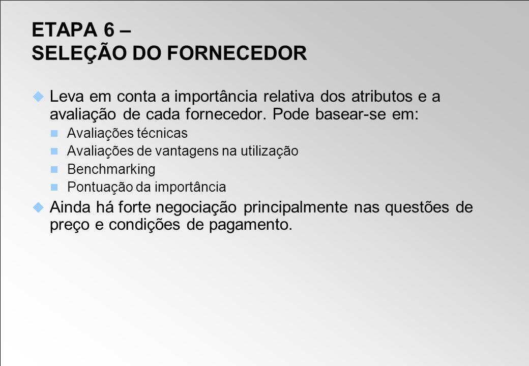 ETAPA 6 – SELEÇÃO DO FORNECEDOR