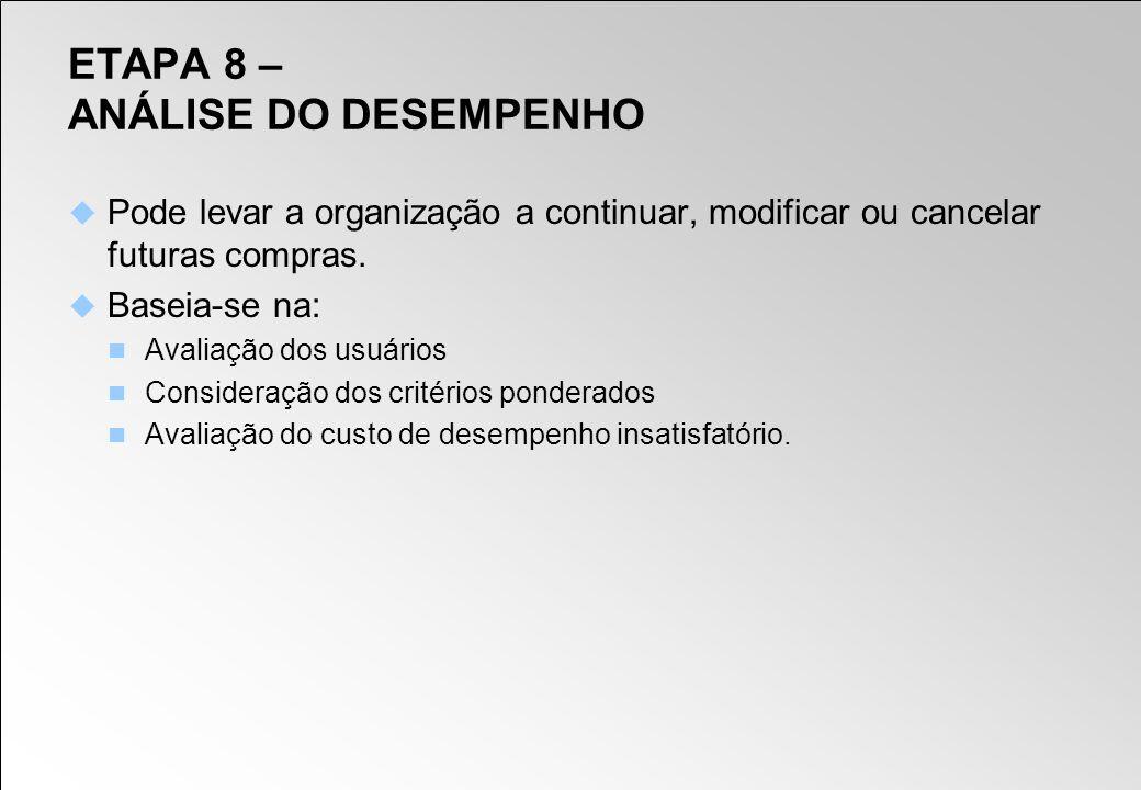 ETAPA 8 – ANÁLISE DO DESEMPENHO