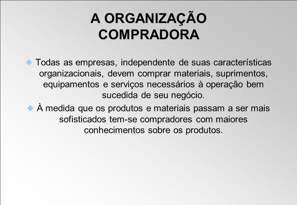 A ORGANIZAÇÃO COMPRADORA
