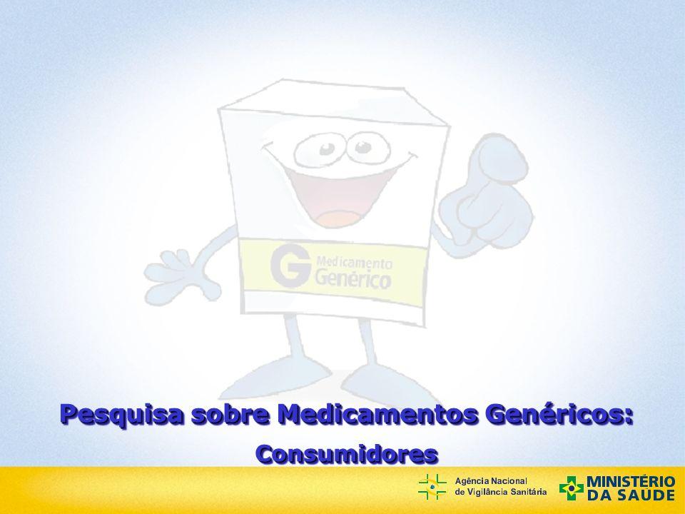 Pesquisa sobre Medicamentos Genéricos: