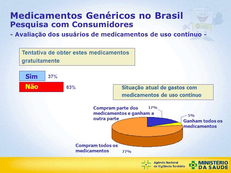 Medicamentos Genéricos no Brasil Pesquisa com Consumidores - Avaliação dos usuários de medicamentos de uso contínuo -