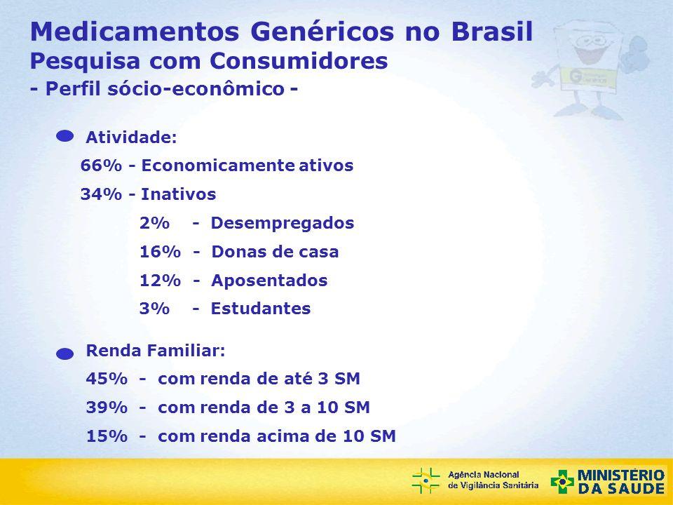 Medicamentos Genéricos no Brasil Pesquisa com Consumidores - Perfil sócio-econômico -