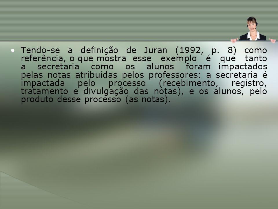 Tendo-se a definição de Juran (1992, p
