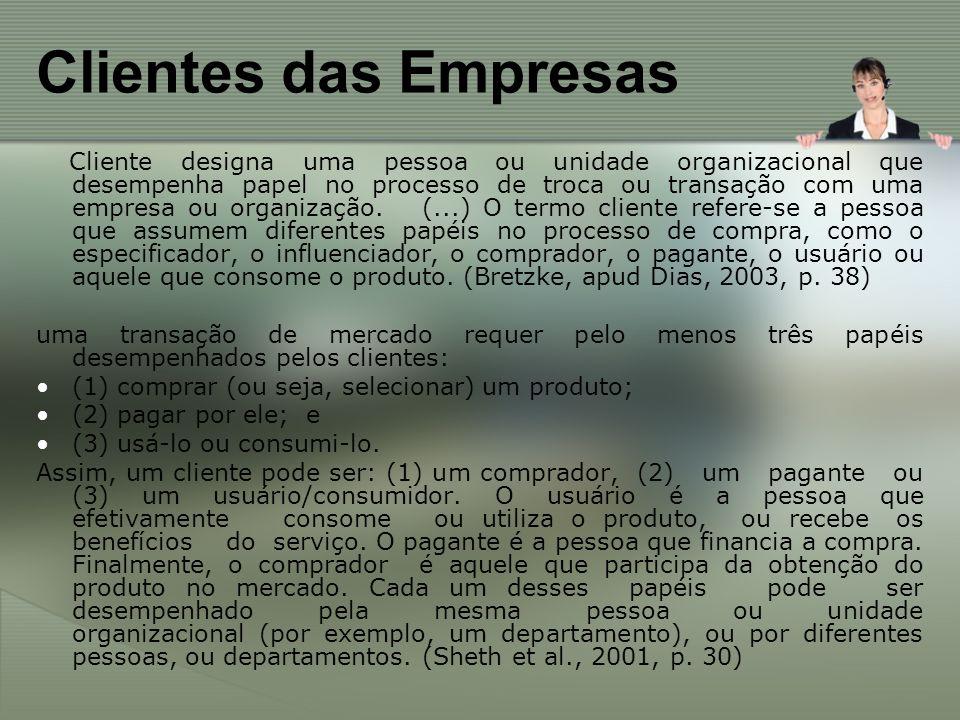 Clientes das Empresas