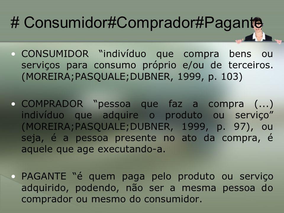 # Consumidor#Comprador#Pagante