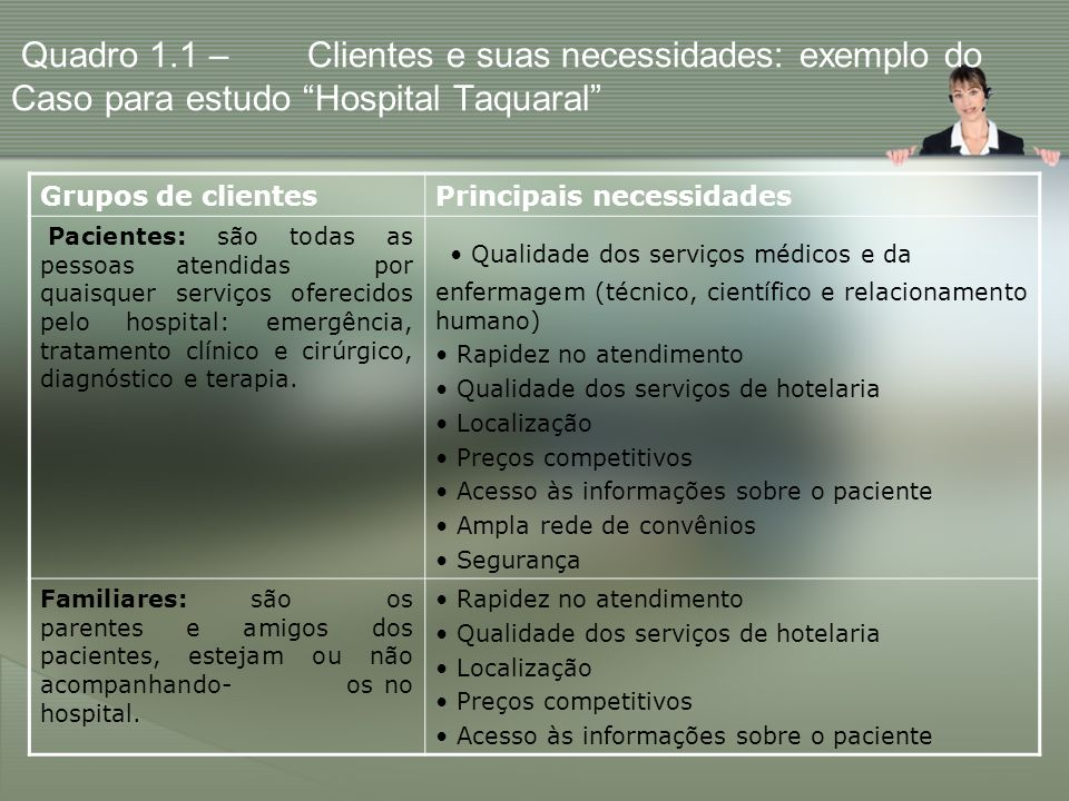 • Qualidade dos serviços médicos e da