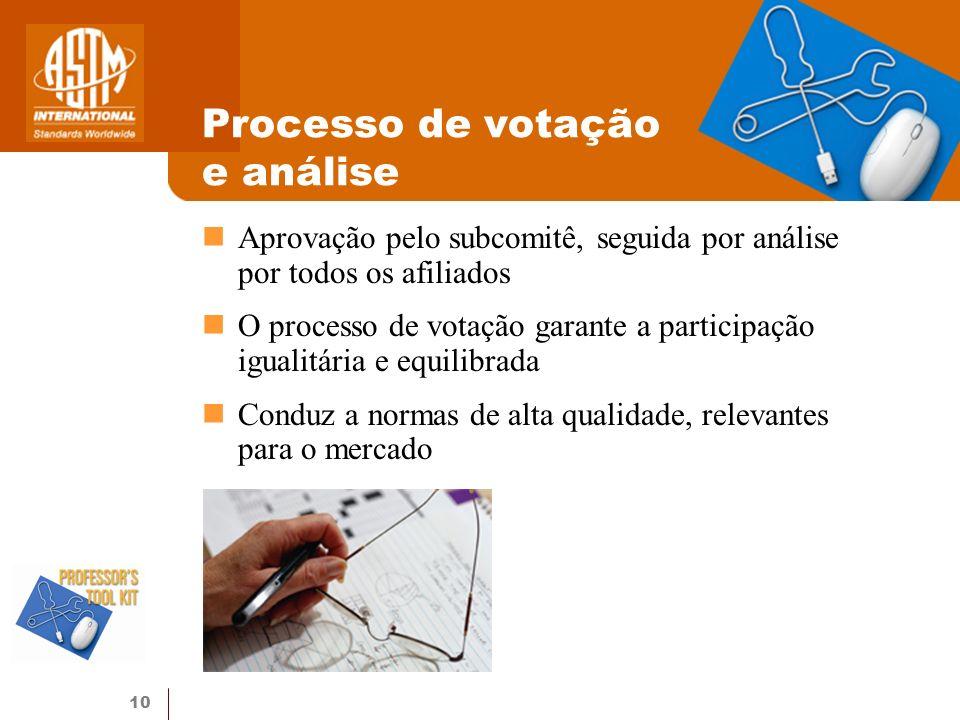 Processo de votação e análise