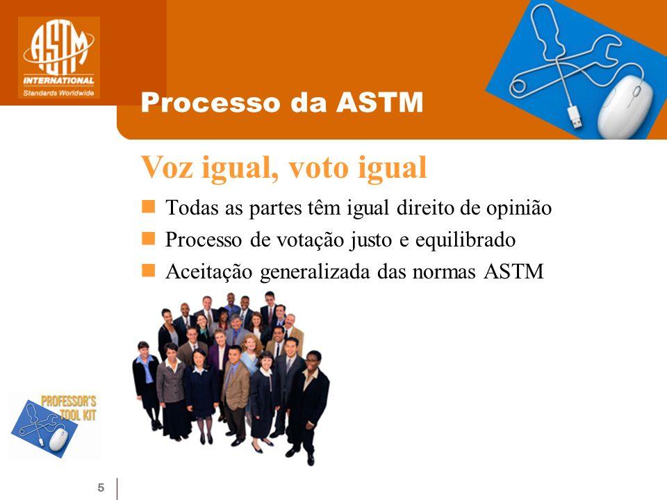 Voz igual, voto igual Processo da ASTM
