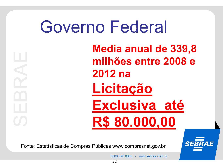 SEBRAE Governo Federal Licitação Exclusiva até R$ 80.000,00