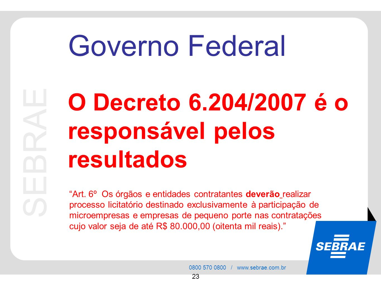 SEBRAE Governo Federal