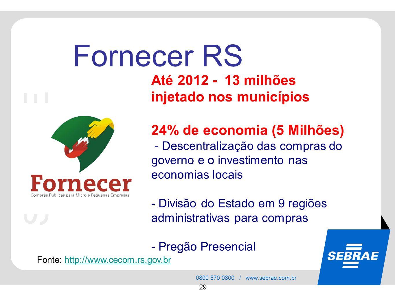 SEBRAE Fornecer RS Até 2012 - 13 milhões injetado nos municípios