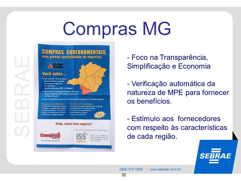 SEBRAE Compras MG - Foco na Transparência, Simplificação e Economia